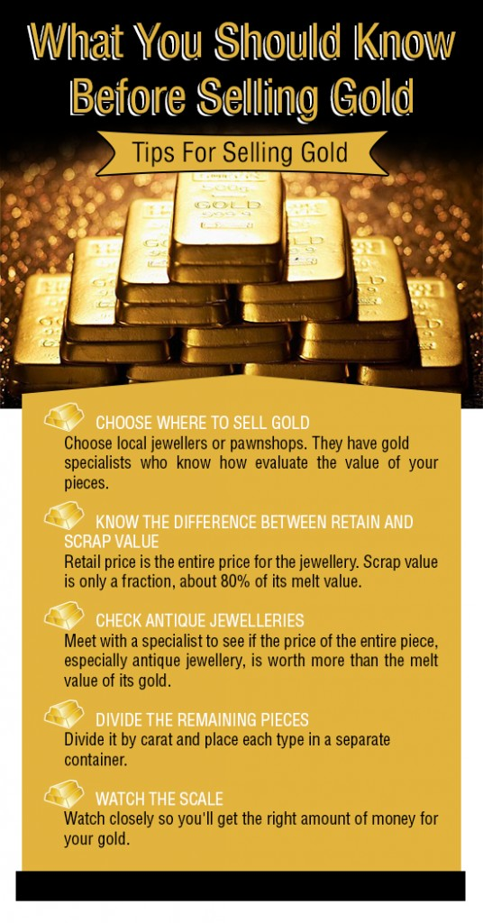 What You Should Know Before Selling Gold